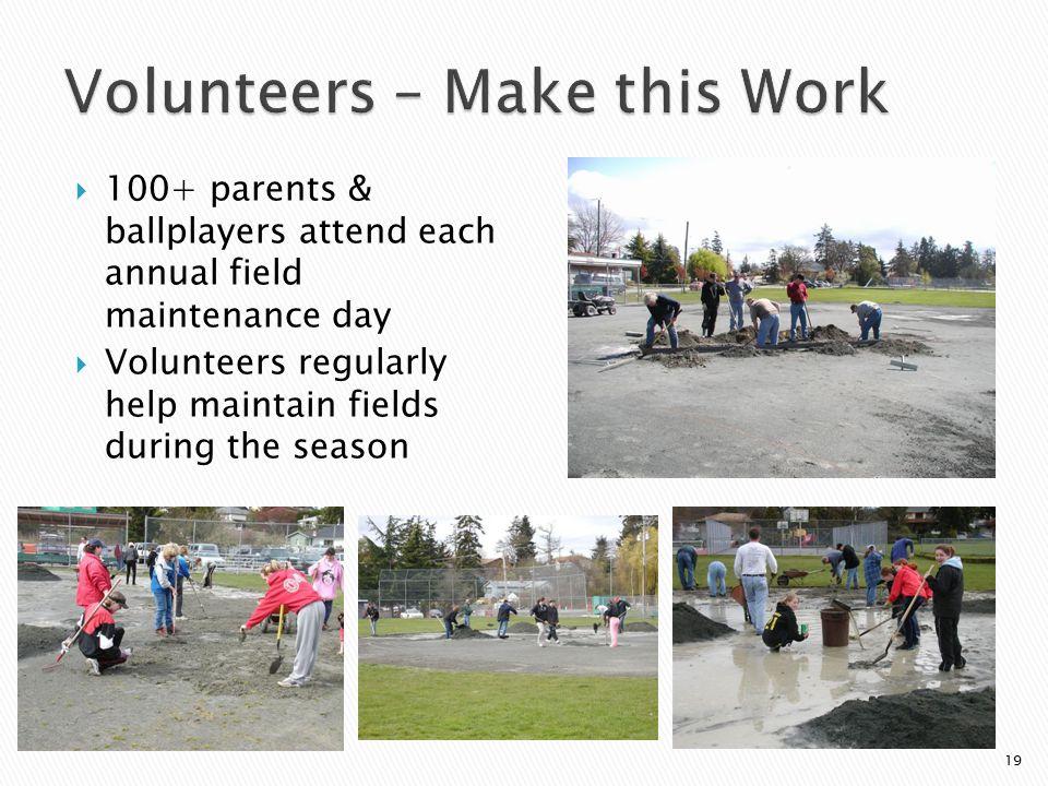 Volunteers – Make this Work