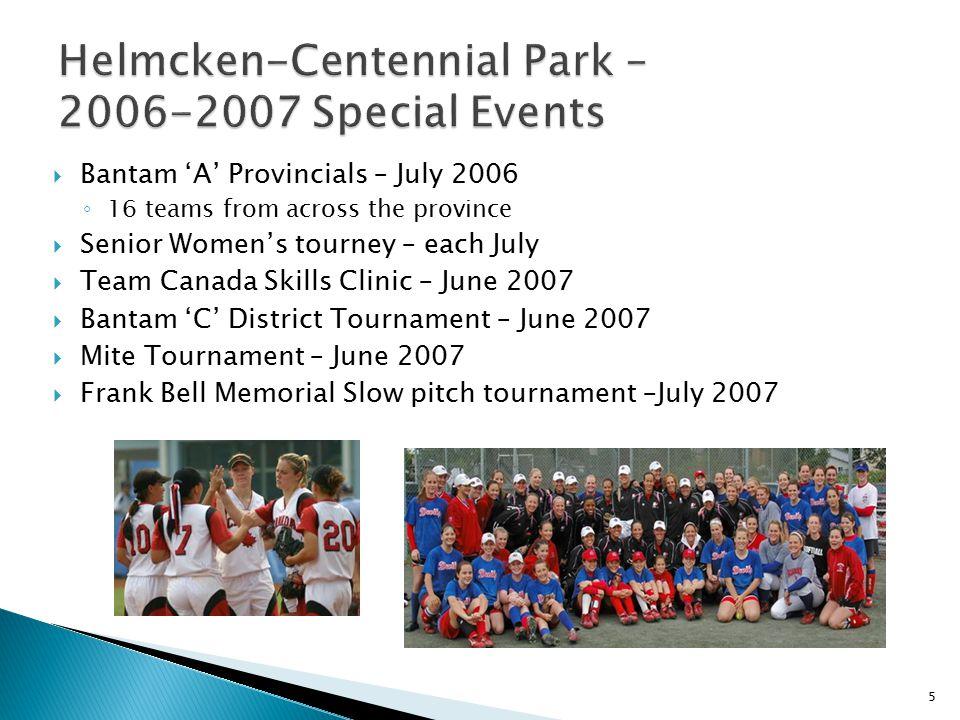 Helmcken-Centennial Park – 2006-2007 Special Events