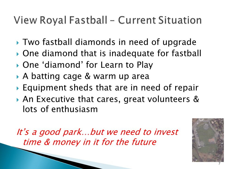View Royal Fastball – Current Situation