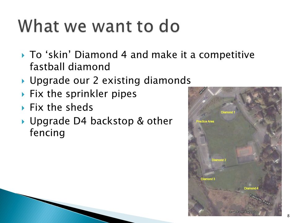 What we want to do To 'skin' Diamond 4 and make it a competitive fastball diamond. Upgrade our 2 existing diamonds.
