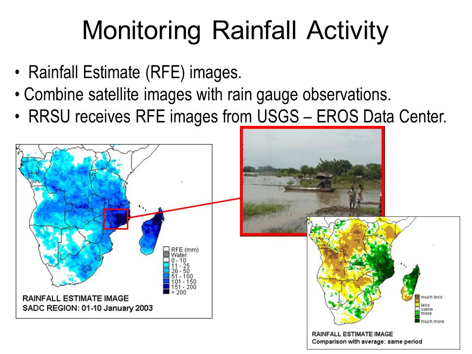 Monitoring Rainfall Activity