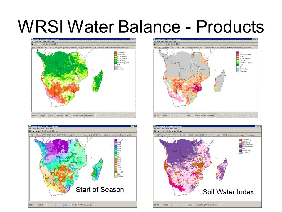 WRSI Water Balance - Products