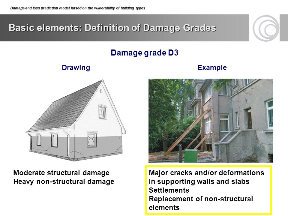 Basic elements: Definition of Damage Grades