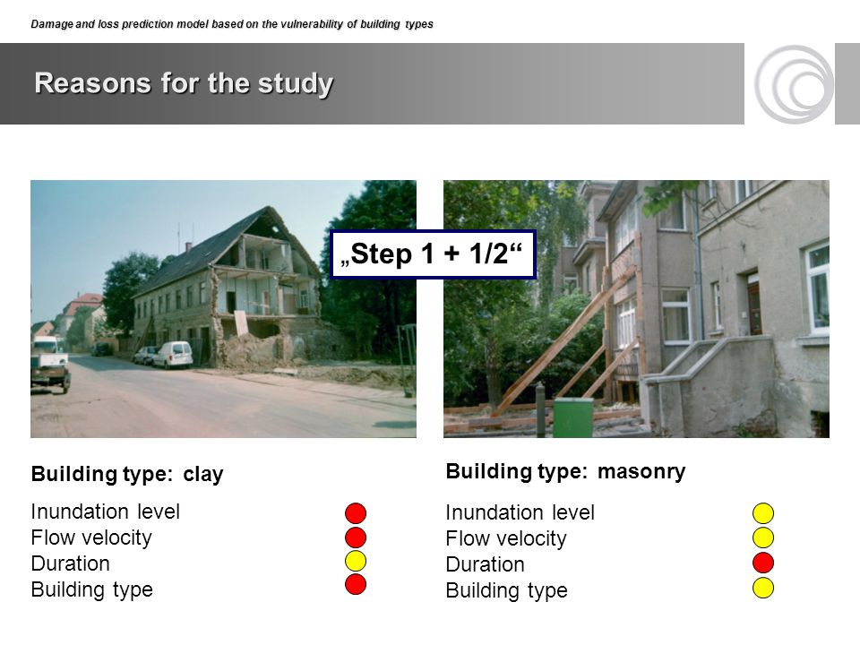"Reasons for the study ""Step 1 + 1/2 Building type: clay"