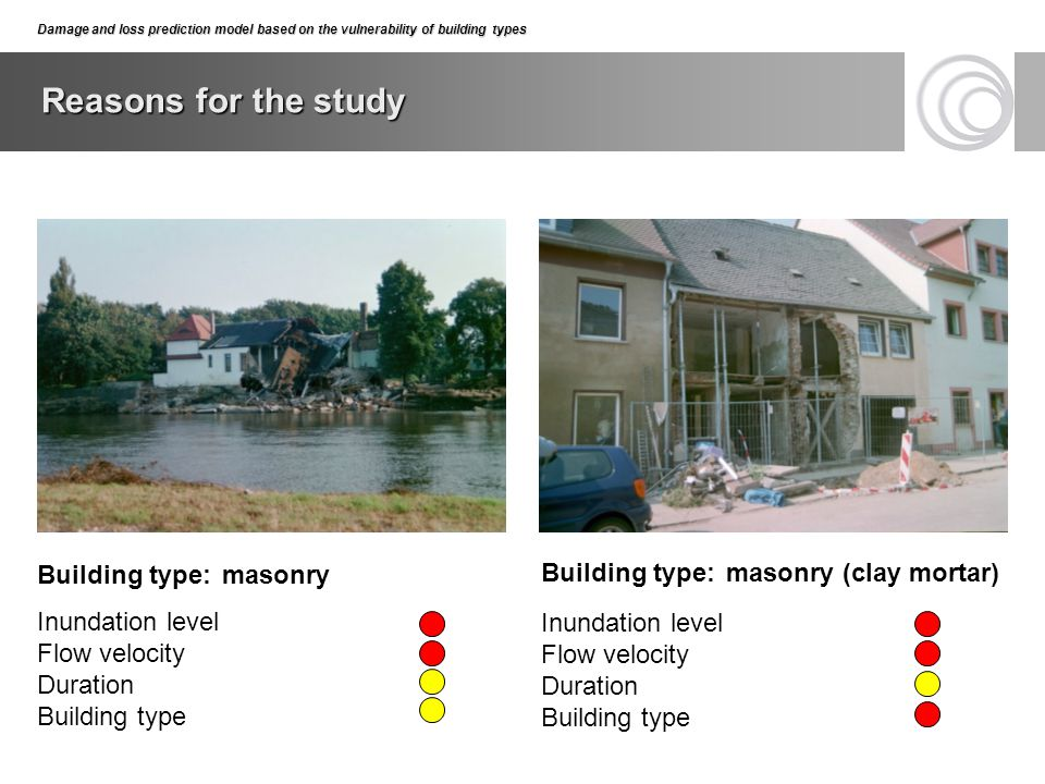 Reasons for the study Building type: masonry