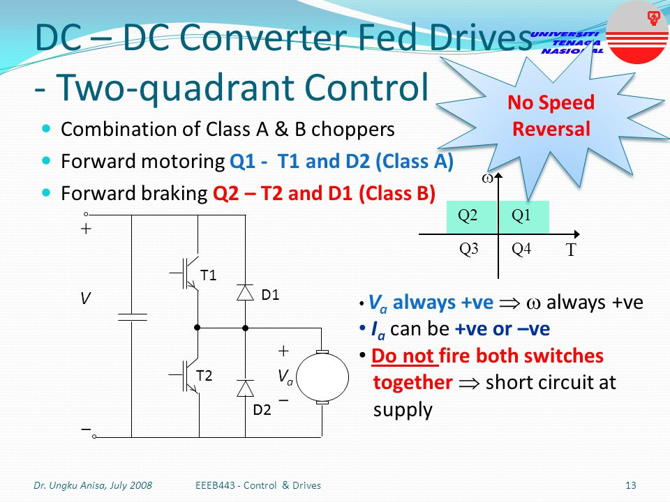 DC – DC Converter Fed Drives - Two-quadrant Control