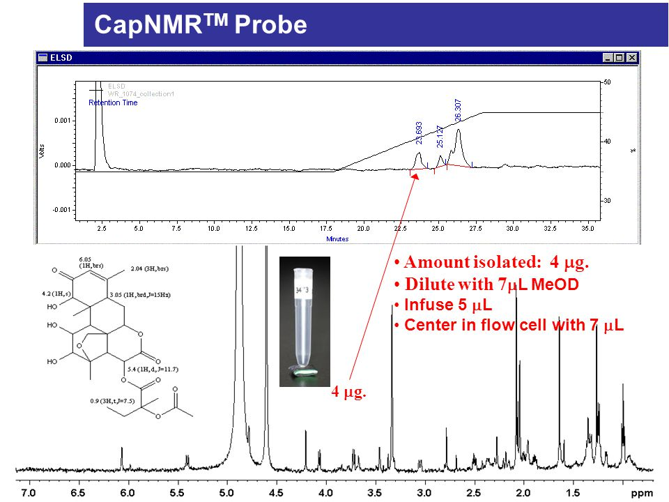 CapNMRTM Probe Amount isolated: 4 mg. Dilute with 7mL MeOD Infuse 5 mL