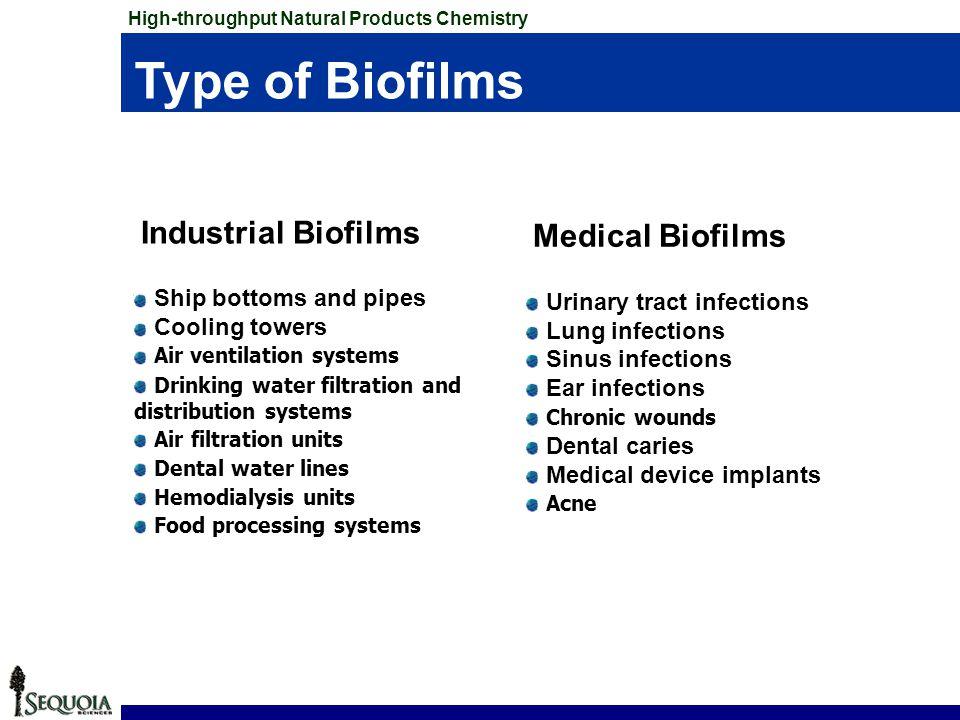 Type of Biofilms Industrial Biofilms Medical Biofilms