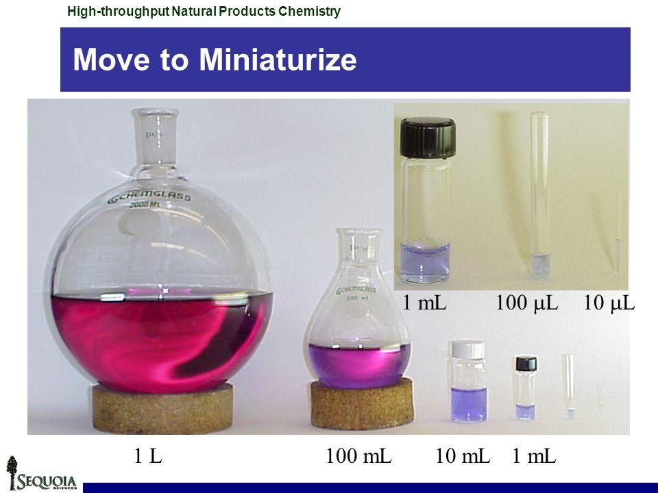 Move to Miniaturize 1 mL 100 mL 10 mL 1 L 100 mL 10 mL 1 mL