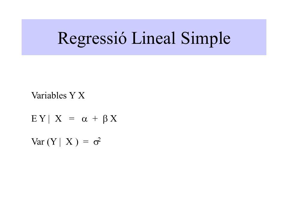 Regressió Lineal Simple
