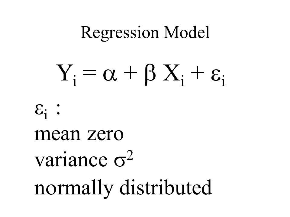 Yi = a + b Xi + ei ei : mean zero variance s2 normally distributed