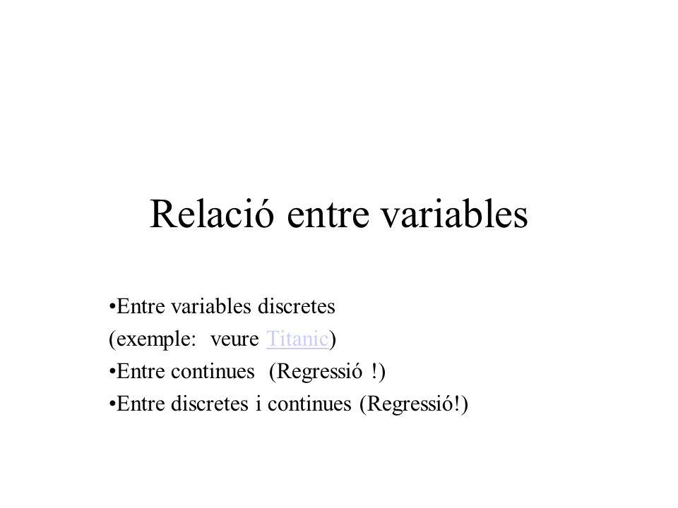 Relació entre variables