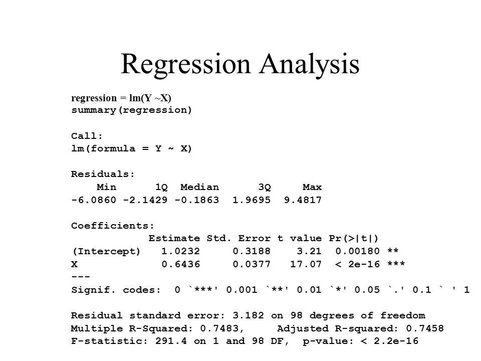 Regression Analysis regression = lm(Y ~X) summary(regression) Call: