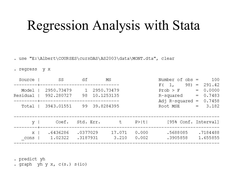 Regression Analysis with Stata