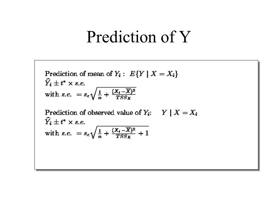 Prediction of Y