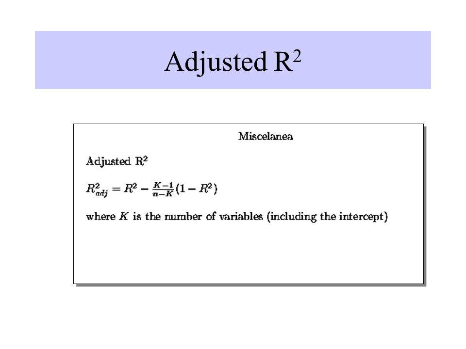 Adjusted R2