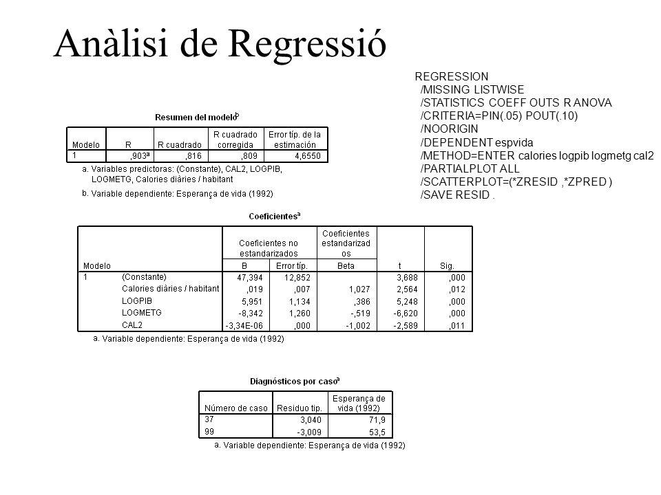 Anàlisi de Regressió REGRESSION /MISSING LISTWISE