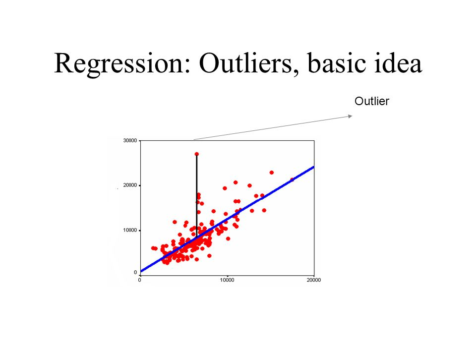 Regression: Outliers, basic idea