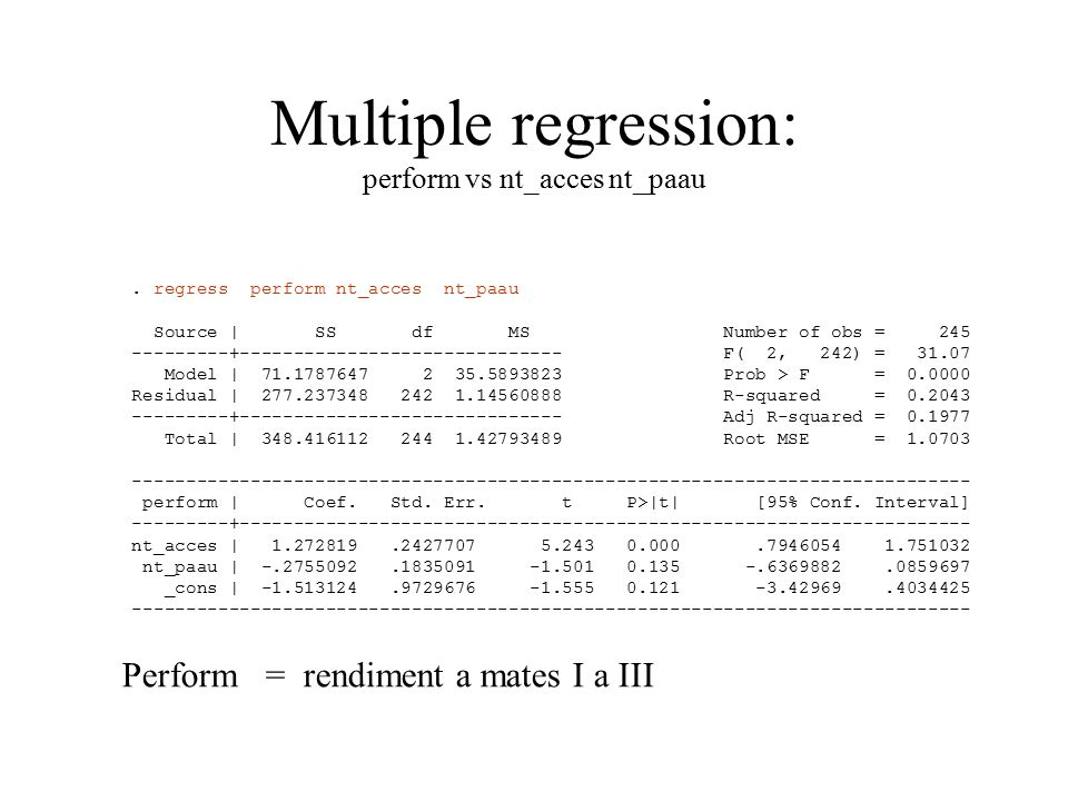Multiple regression: perform vs nt_acces nt_paau