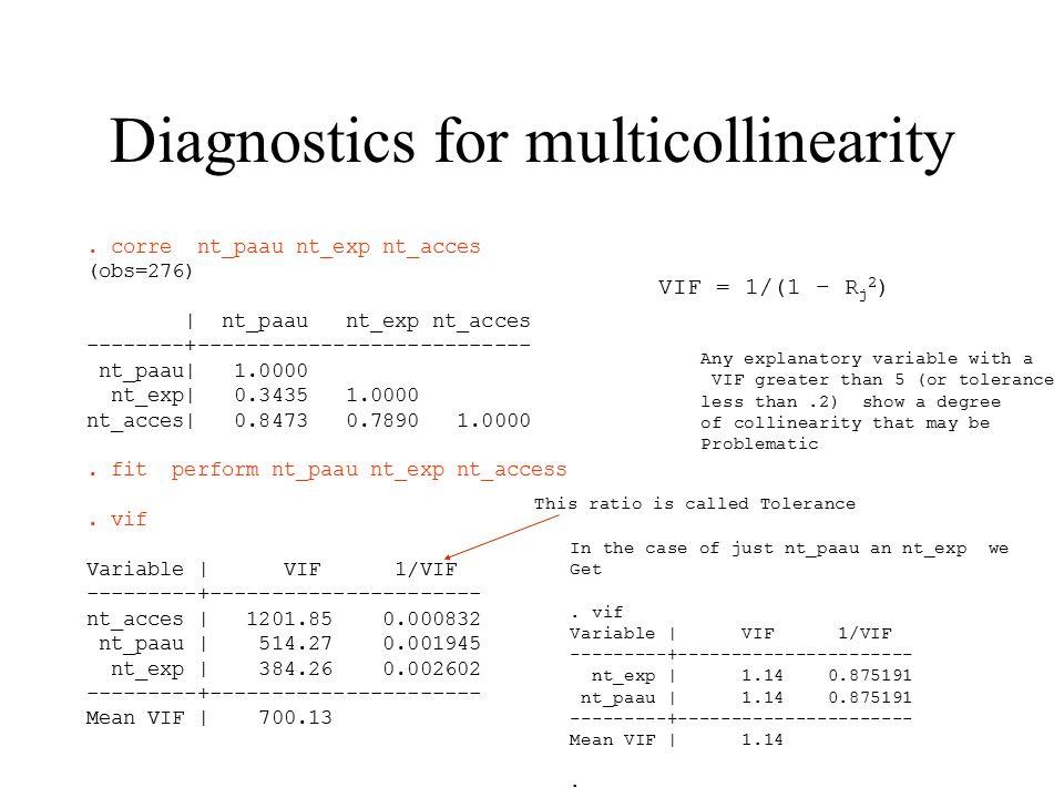 Diagnostics for multicollinearity