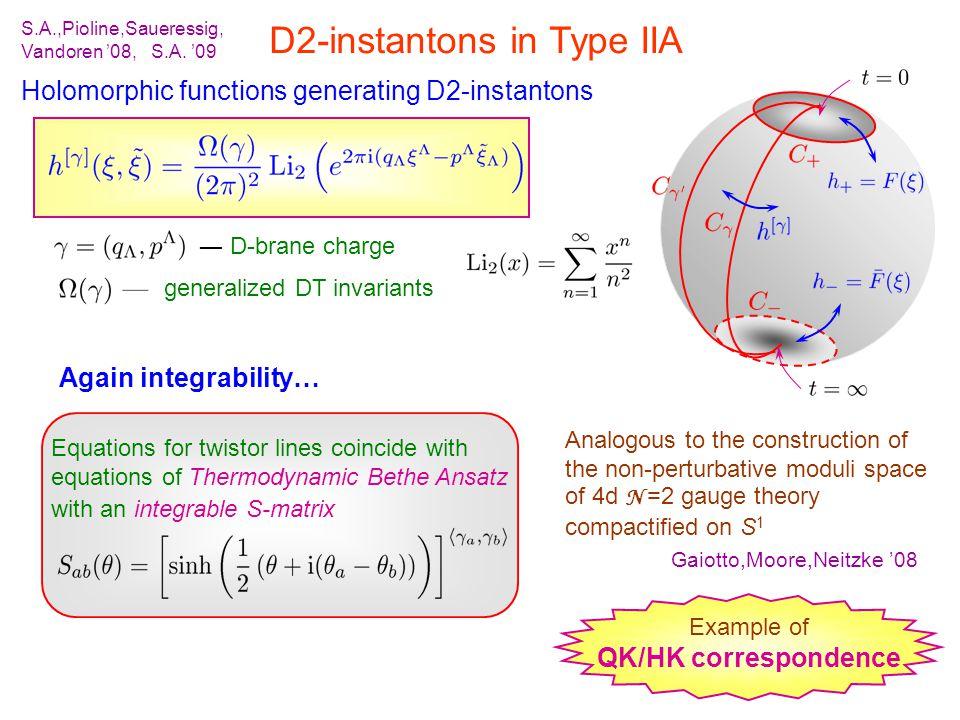 D2-instantons in Type IIA