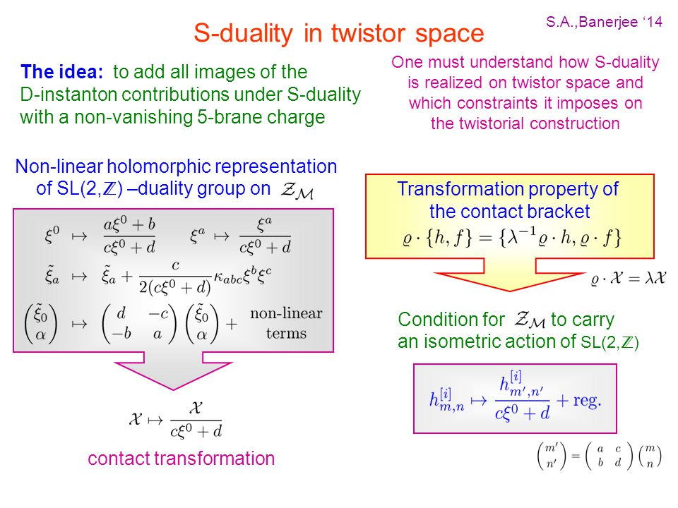 S-duality in twistor space