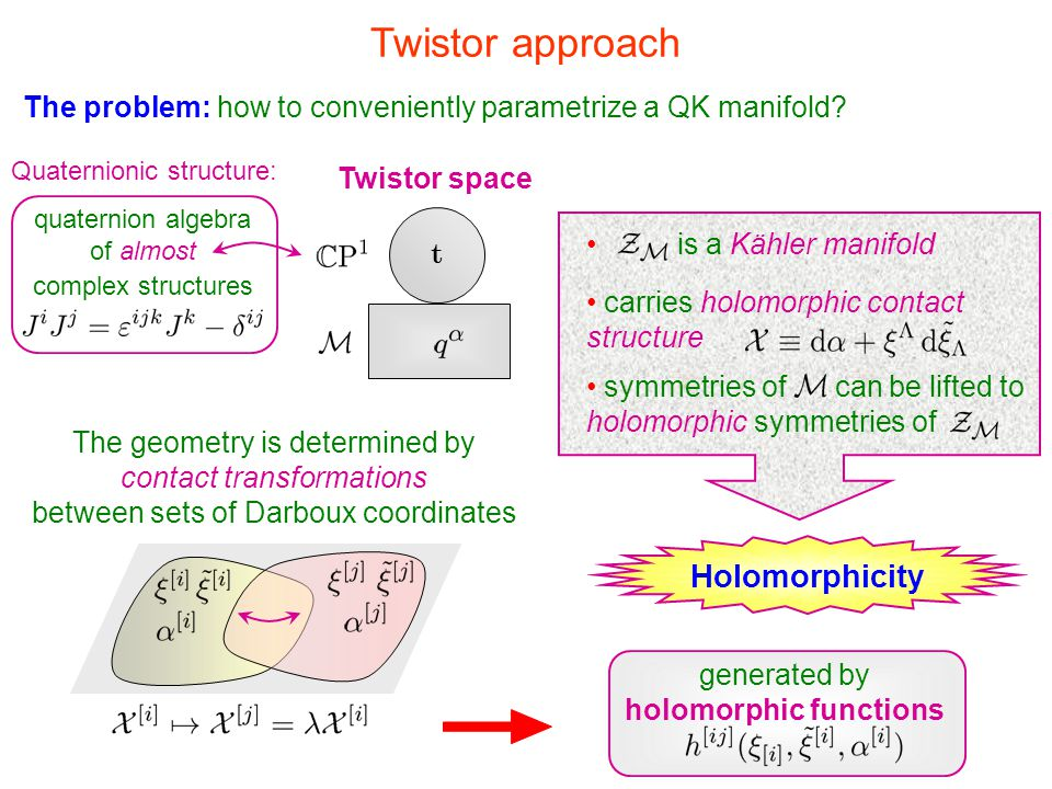 Twistor approach Holomorphicity