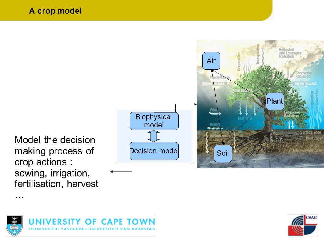 A crop model Air. Plant. Biophysical. model. Model the decision making process of crop actions : sowing, irrigation, fertilisation, harvest …