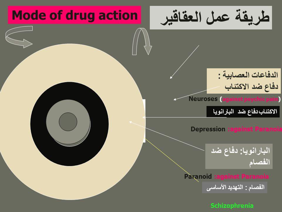 طريقة عمل العقاقير Mode of drug action