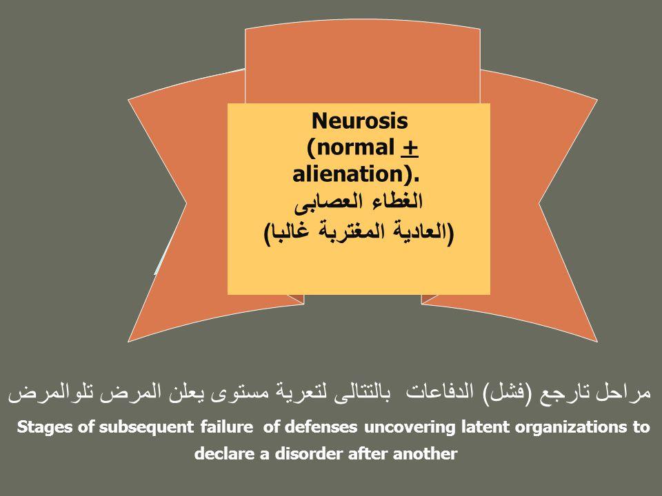 (العادية المغتربة غالبا) الاكتئاب الألم النفسى : دفاعات أقل