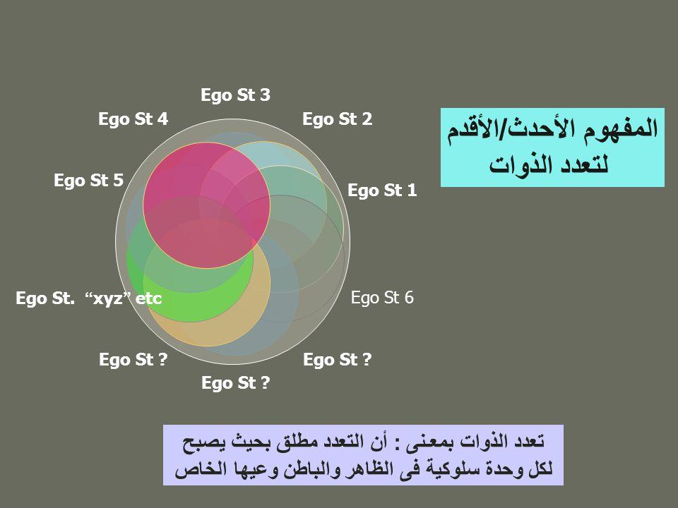 المفهوم الأحدث/الأقدم