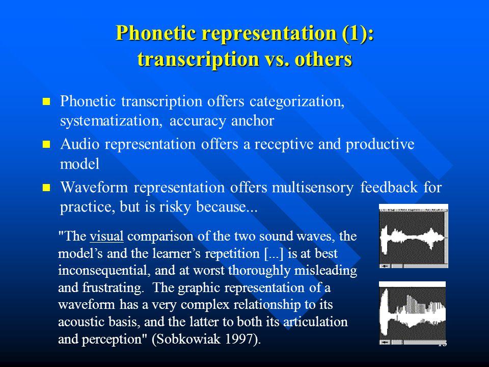 Phonetic representation (1): transcription vs. others