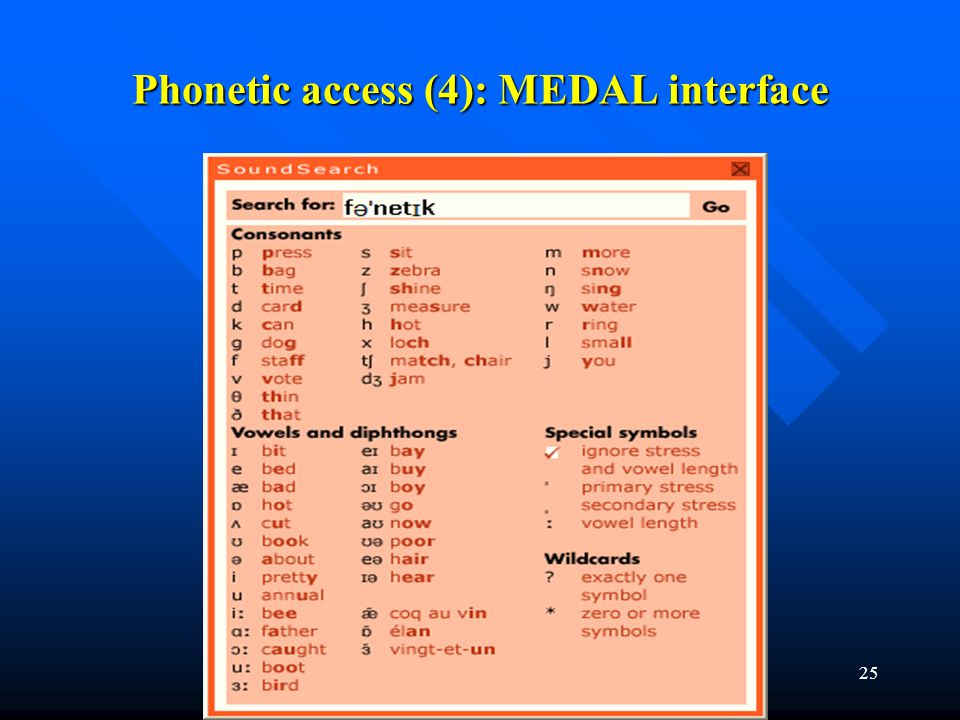 Phonetic access (4): MEDAL interface