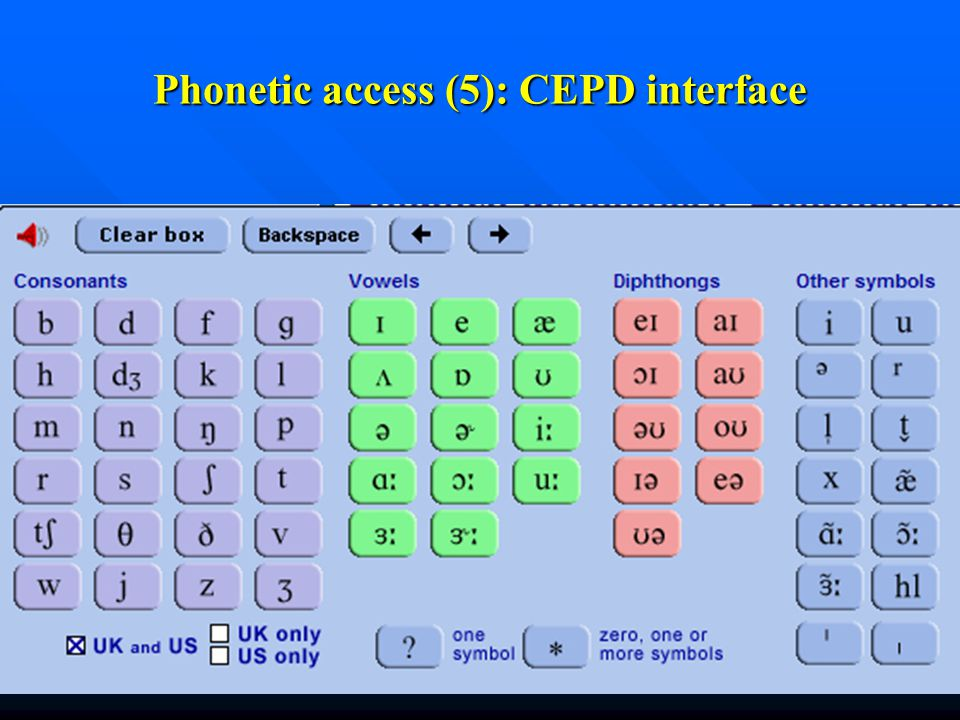 Phonetic access (5): CEPD interface