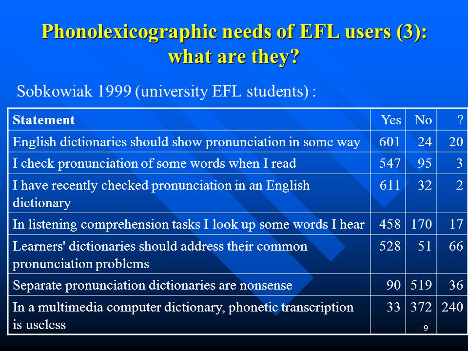 Phonolexicographic needs of EFL users (3): what are they
