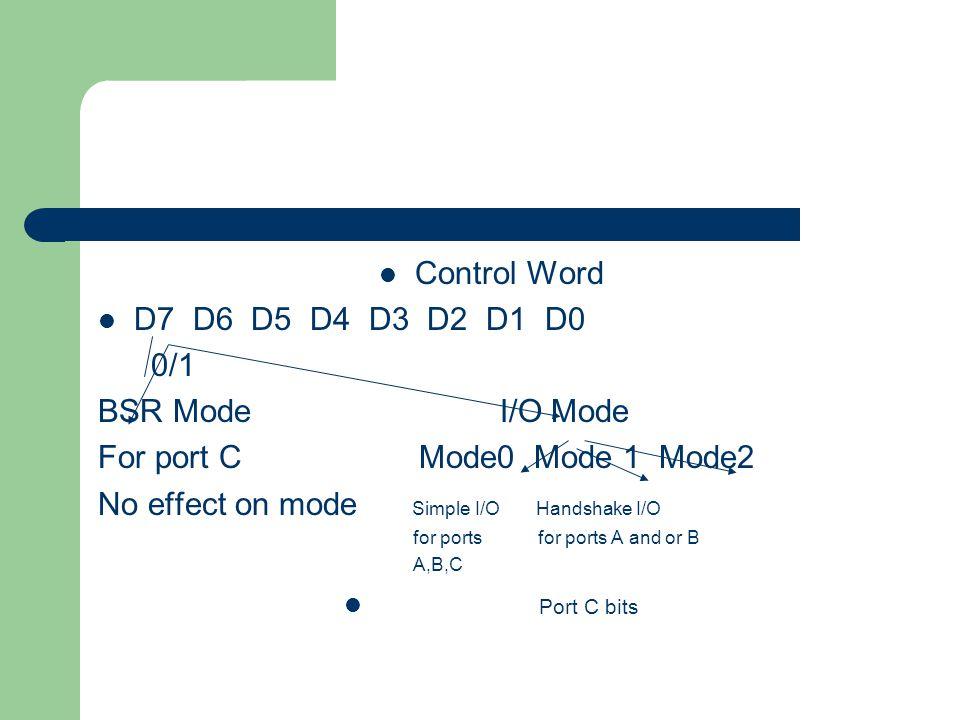 For port C Mode0 Mode 1 Mode2