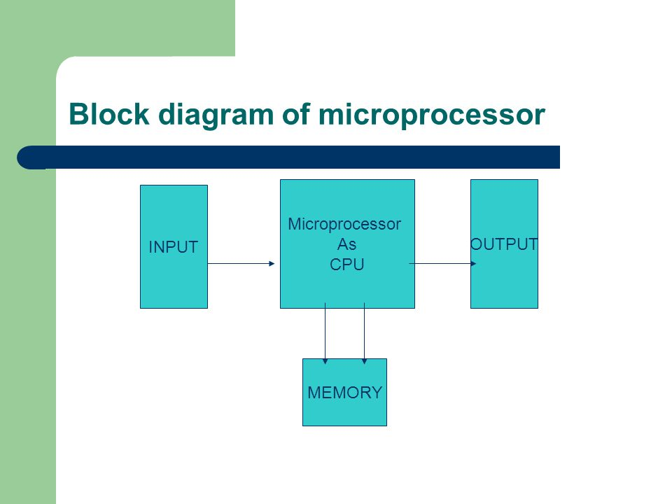 fig  1  u2013 basic microprocessor input  output block diagram