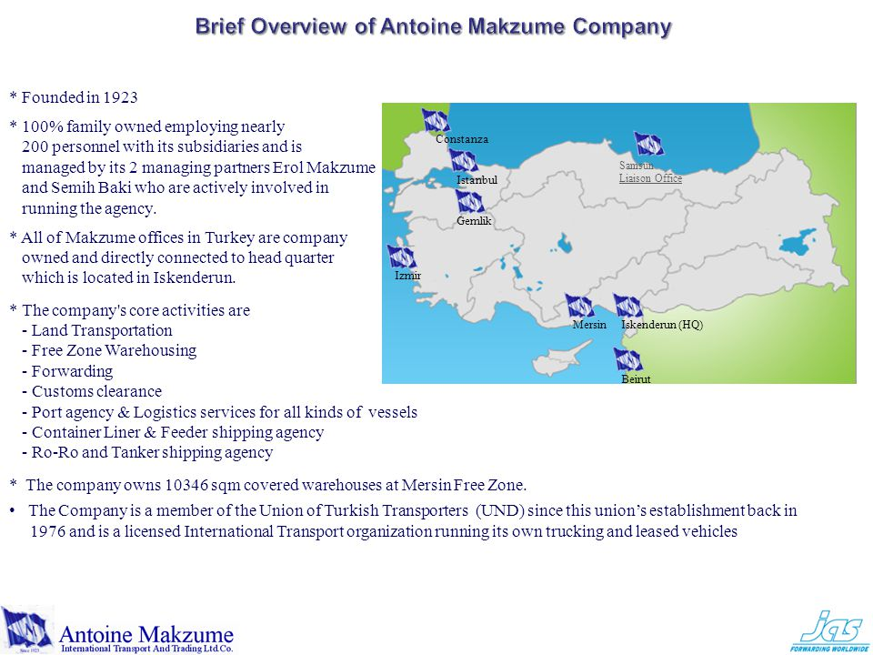 Brief Overview of Antoine Makzume Company