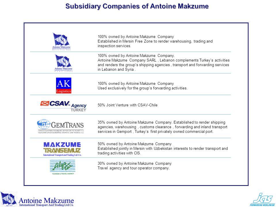 Subsidiary Companies of Antoine Makzume