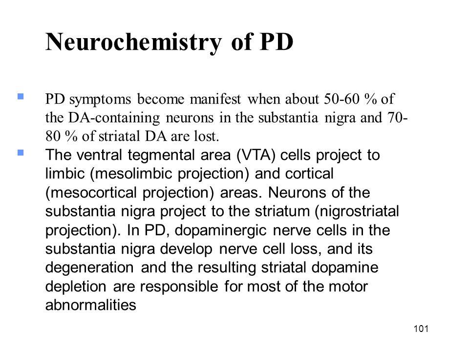 Neurochemistry of PD