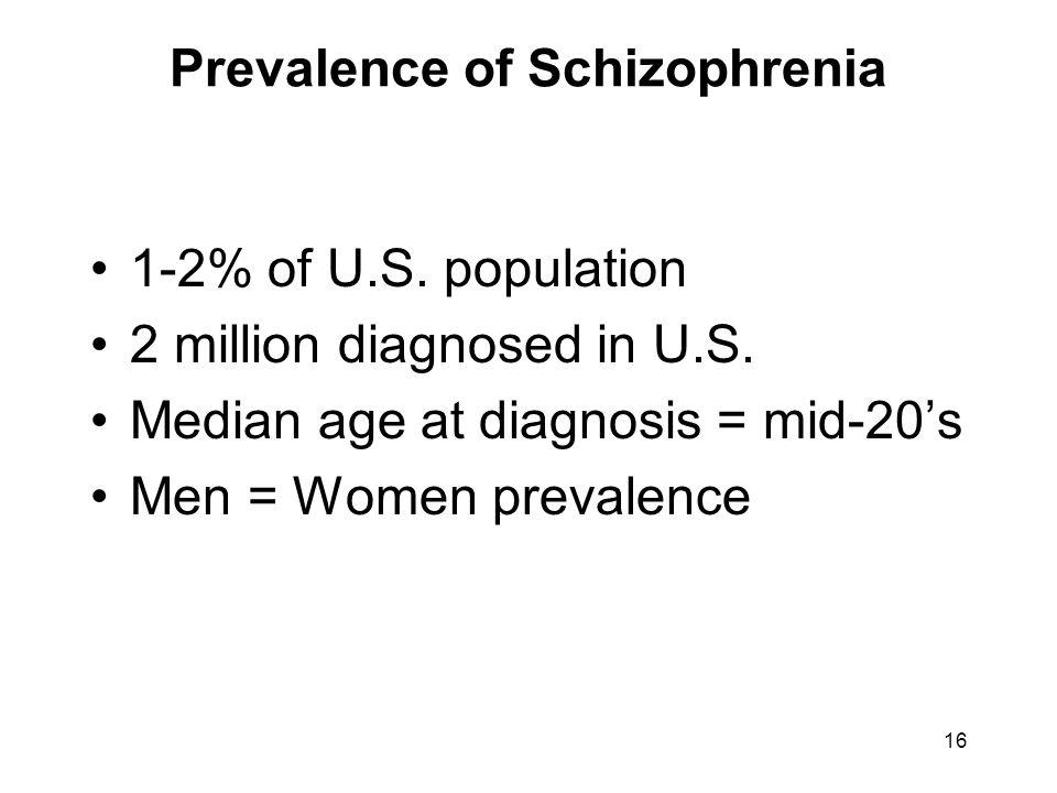 Prevalence of Schizophrenia