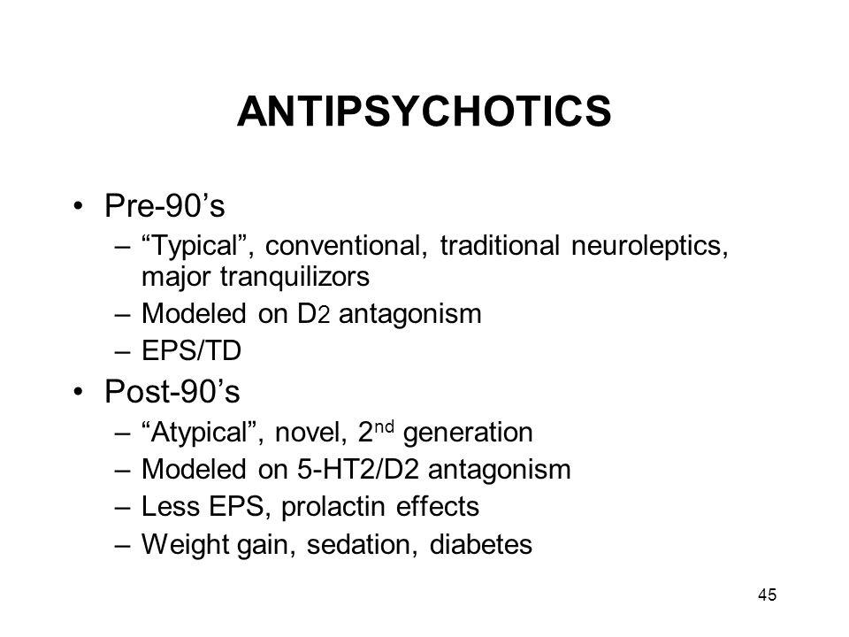 ANTIPSYCHOTICS Pre-90's Post-90's