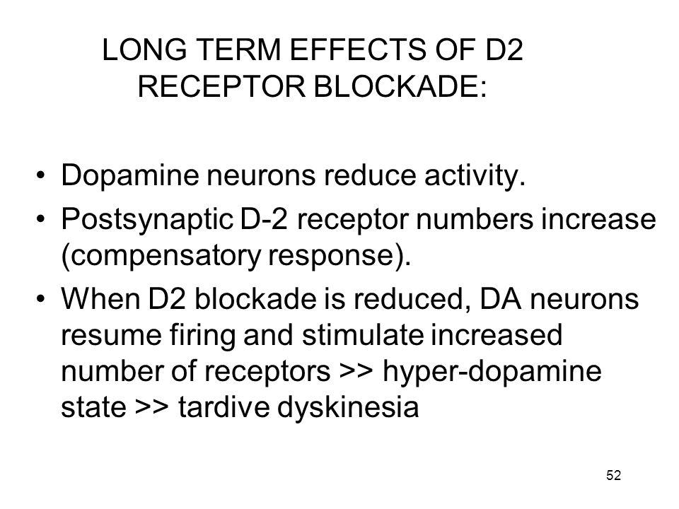 LONG TERM EFFECTS OF D2 RECEPTOR BLOCKADE: