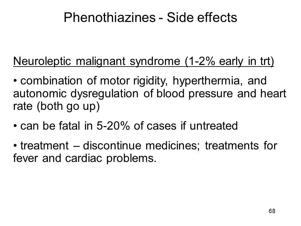Phenothiazines - Side effects
