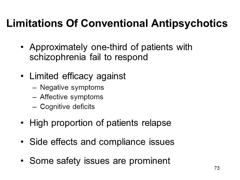 Limitations Of Conventional Antipsychotics