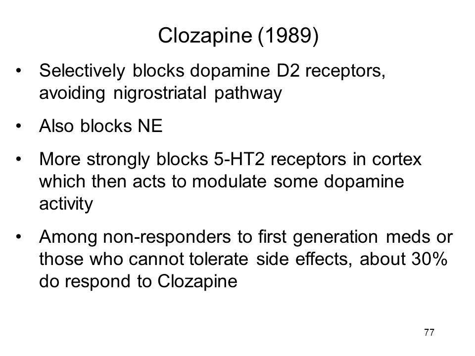 Clozapine (1989) Selectively blocks dopamine D2 receptors, avoiding nigrostriatal pathway. Also blocks NE.