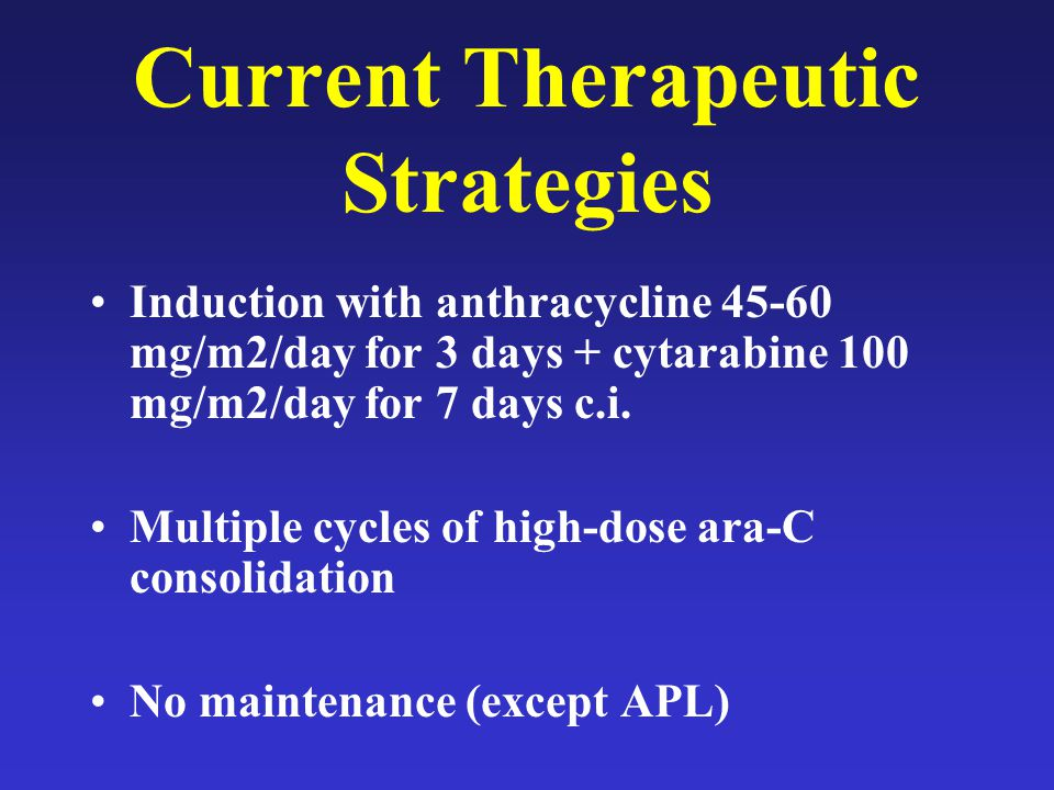 Current Therapeutic Strategies