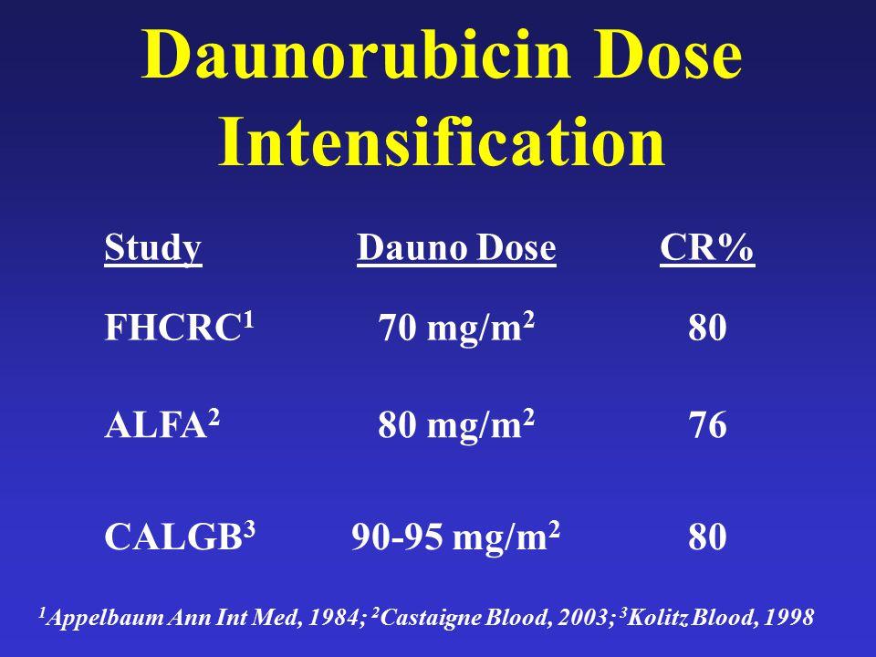 Daunorubicin Dose Intensification