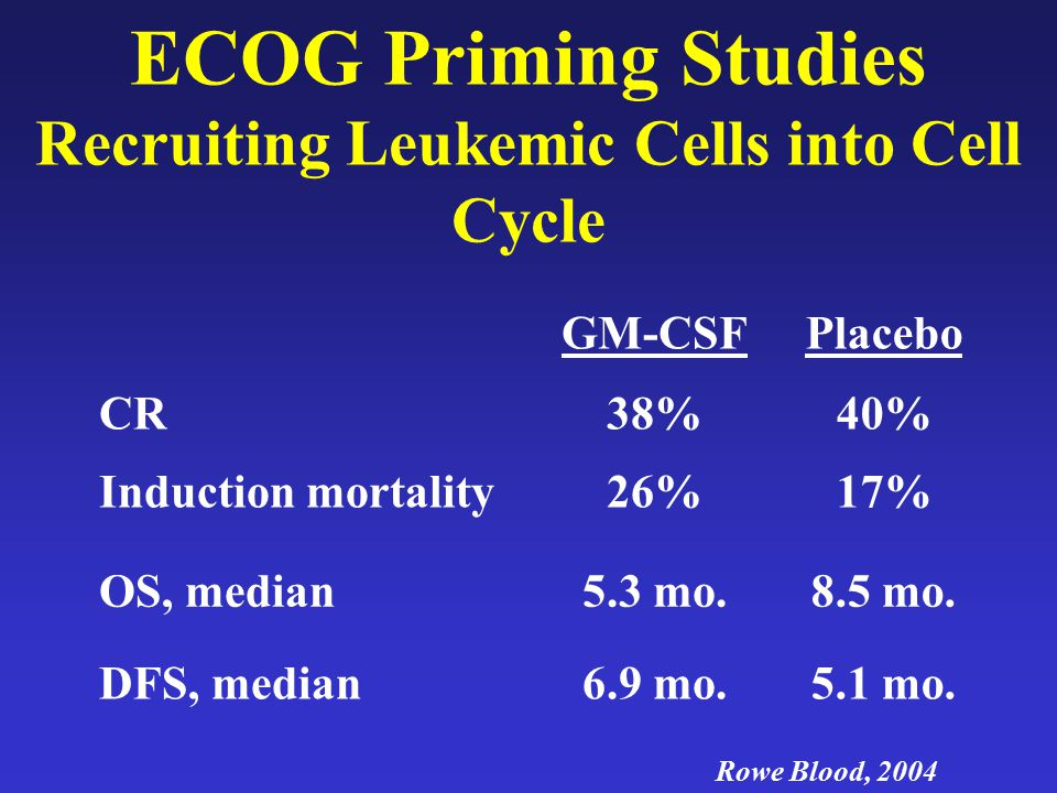 ECOG Priming Studies Recruiting Leukemic Cells into Cell Cycle