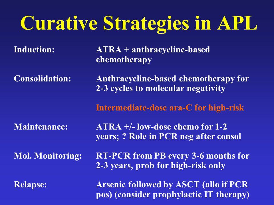 Curative Strategies in APL